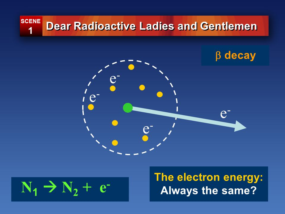 N 1  N 2 + e - e-e- e-e- e-e- e-e- The electron energy: Always the same.