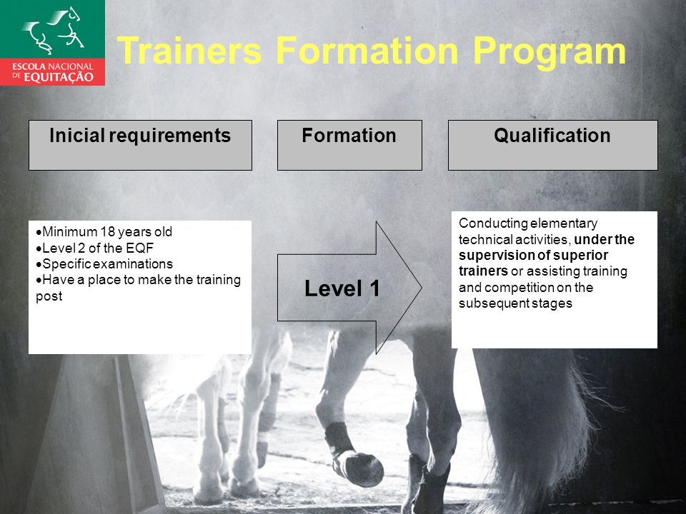 Conducting elementary technical activities, under the supervision of superior trainers or assisting training and competition on the subsequent stages Inicial requirementsFormationQualification  Minimum 18 years old  Level 2 of the EQF  Specific examinations  Have a place to make the training post Level 1 Trainers Formation Program