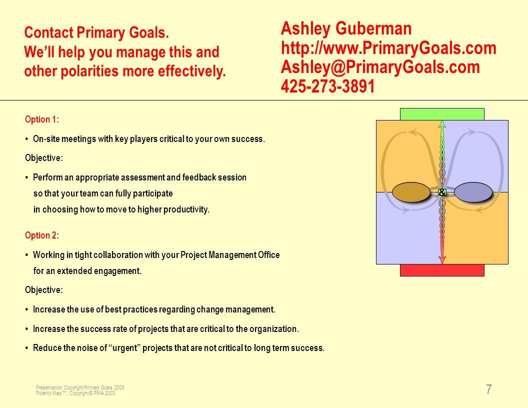 Presentation, Copyright Primary Goals, 2008 Polarity Map ™, Copyright © PMA 2002 7 Ashley Guberman http://www.PrimaryGoals.com Ashley@PrimaryGoals.com 425-273-3891 & Contact Primary Goals.