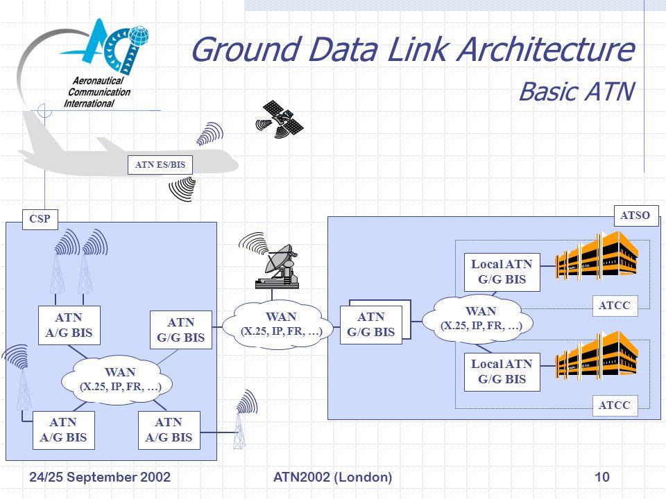 24/25 September 2002ATN2002 (London)10 Ground Data Link Architecture Basic ATN ATN G/G BIS Local ATN G/G BIS ATN A/G BIS WAN (X.25, IP, FR, …) ATCC Local ATN G/G BIS ATCC ATN G/G BIS ATSO ATN A/G BIS ATN A/G BIS ATN ES/BIS CSP WAN (X.25, IP, FR, …) WAN (X.25, IP, FR, …)