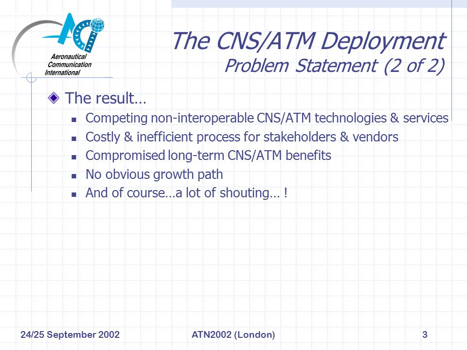 24/25 September 2002ATN2002 (London)3 The CNS/ATM Deployment Problem Statement (2 of 2) The result… Competing non-interoperable CNS/ATM technologies &