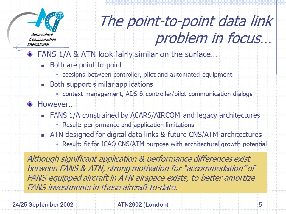 24/25 September 2002ATN2002 (London)5 The point-to-point data link problem in focus… FANS 1/A & ATN look fairly similar on the surface… Both are point-to-point  sessions between controller, pilot and automated equipment Both support similar applications  context management, ADS & controller/pilot communication dialogs However… FANS 1/A constrained by ACARS/AIRCOM and legacy architectures  Result: performance and application limitations ATN designed for digital data links & future CNS/ATM architectures  Result: fit for ICAO CNS/ATM purpose with architectural growth potential Although significant application & performance differences exist between FANS & ATN, strong motivation for accommodation of FANS-equipped aircraft in ATN airspace exists, to better amortize FANS investments in these aircraft to-date.