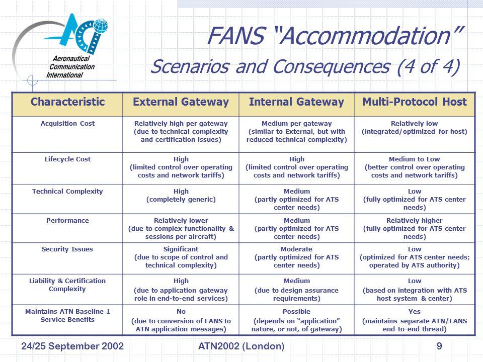 "24/25 September 2002ATN2002 (London)9 FANS ""Accommodation"" Scenarios and Consequences (4 of 4) CharacteristicExternal GatewayInternal GatewayMulti-Pro"