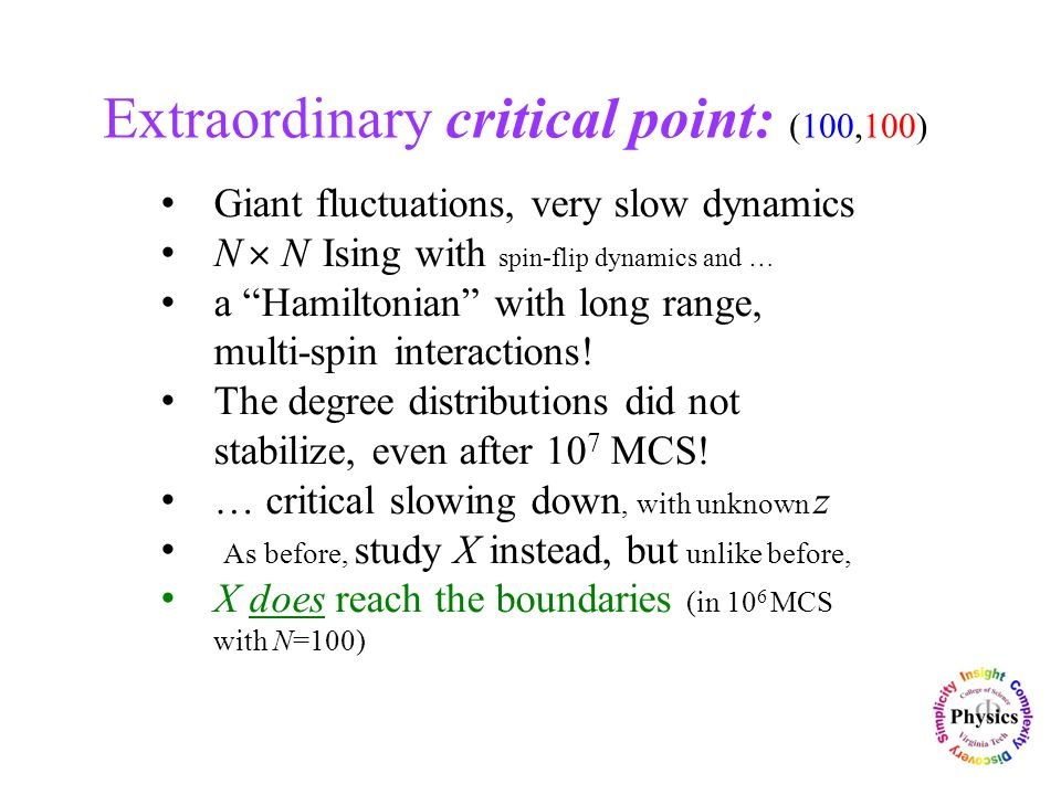 Extraordinary critical point: (100,100) Giant fluctuations, very slow dynamics N  N Ising with spin-flip dynamics and … a Hamiltonian with long range, multi-spin interactions.