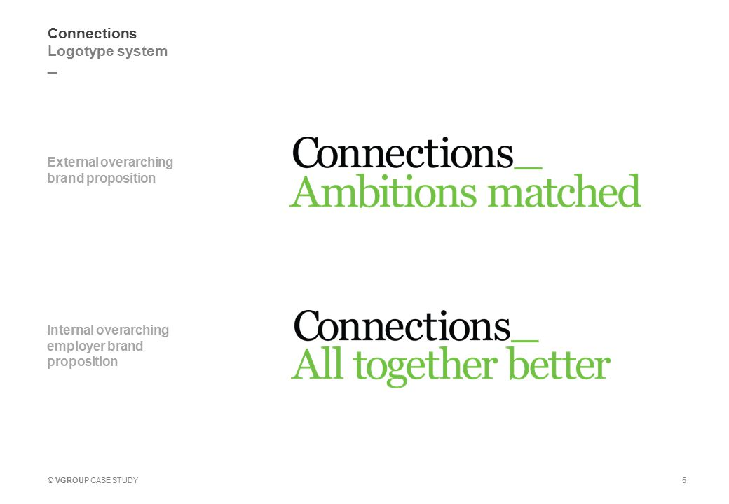 _ © VGROUP CASE STUDY Connections Logotype system 5 External overarching brand proposition Internal overarching employer brand proposition