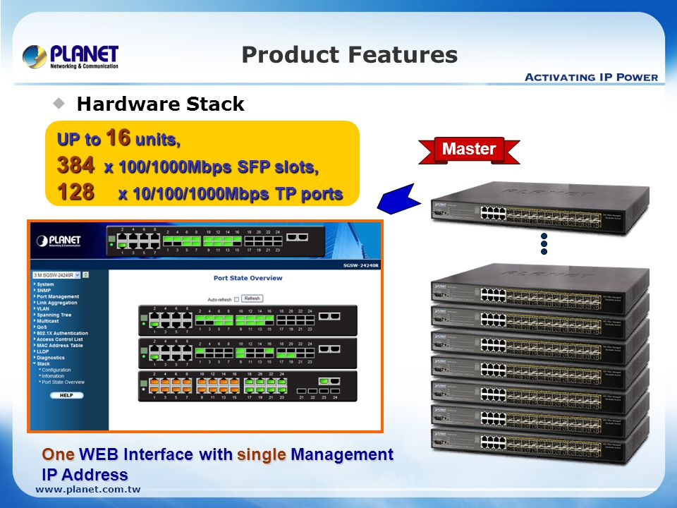 www.planet.com.tw Product Features UP to 16 units, 384 x 100/1000Mbps SFP slots, 128 x 10/100/1000Mbps TP ports Master One WEB Interface with single Management IP Address  Hardware Stack