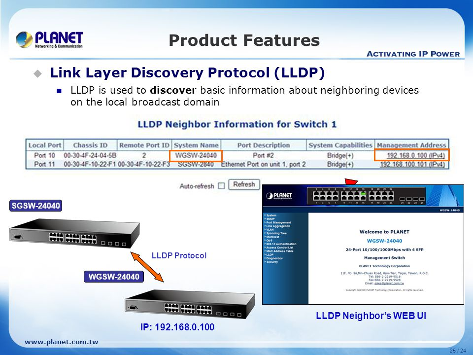 www.planet.com.tw 25 / 24 Product Features  Link Layer Discovery Protocol (LLDP) LLDP is used to discover basic information about neighboring devices on the local broadcast domain LLDP Protocol WGSW-24040 SGSW-24040 IP: 192.168.0.100 LLDP Neighbor's WEB UI