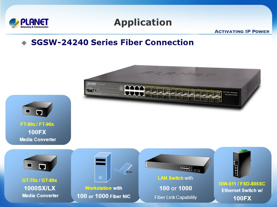 www.planet.com.tw GT-70x / GT-80x 1000SX/LX Media Converter Application  SGSW-24240 Series Fiber Connection Workstation with 100 or 1000 Fiber NIC FT-80x / FT-90x 100FX Media Converter LAN Switch with 100 or 1000 Fiber Link Capability ISW-511 / FSD-805SC Ethernet Switch w/ 100FX