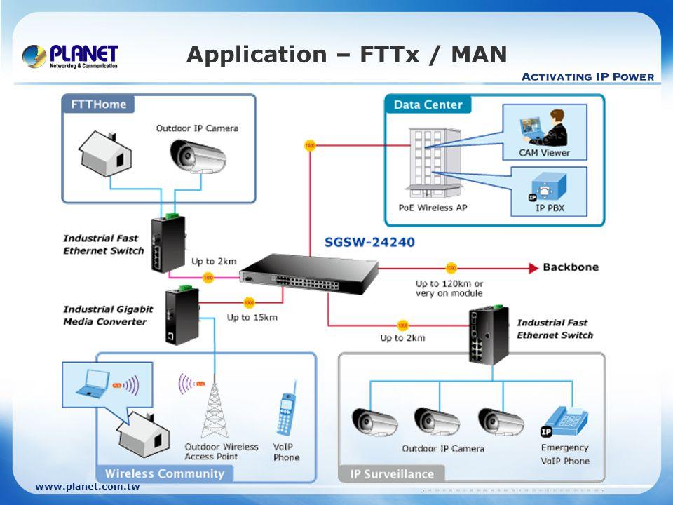 www.planet.com.tw Application – FTTx / MAN