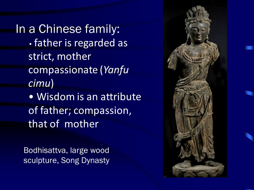 Bodhisattva, large wood sculpture, Song Dynasty In a Chinese family: father is regarded as strict, mother compassionate (Yanfu cimu) Wisdom is an attribute of father; compassion, that of mother