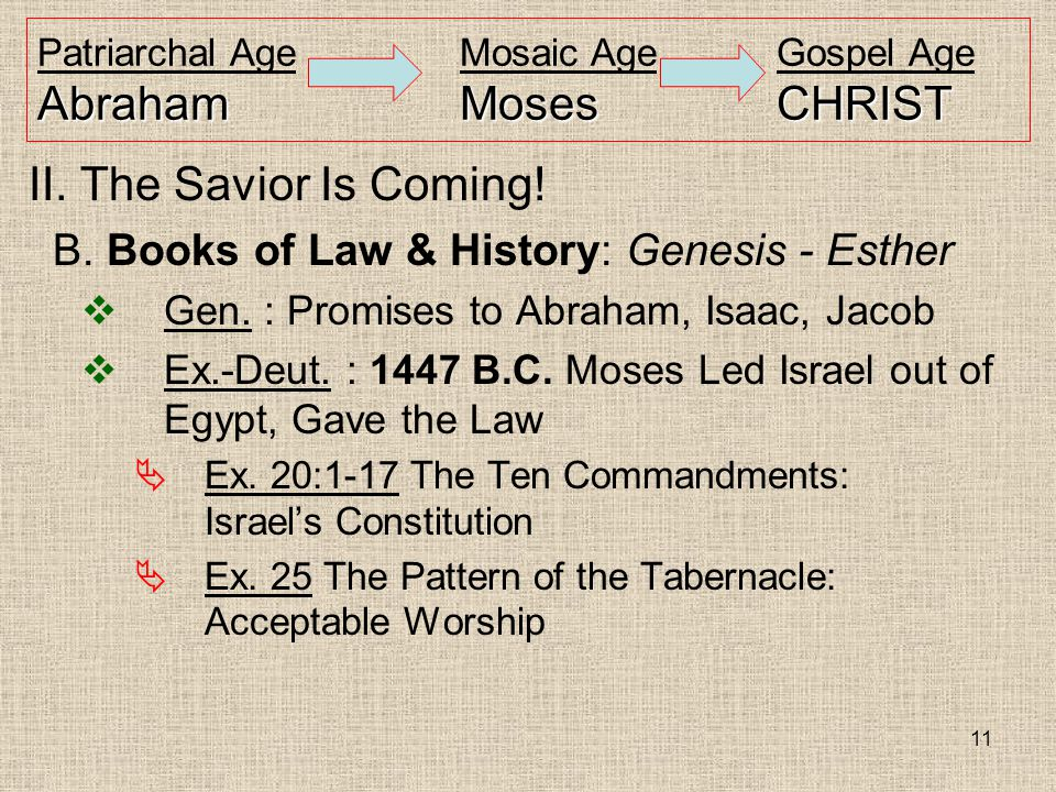 11 AbrahamMosesCHRIST Patriarchal AgeMosaic AgeGospel Age AbrahamMosesCHRIST II. The Savior Is Coming! B. Books of Law & History: Genesis - Esther  G