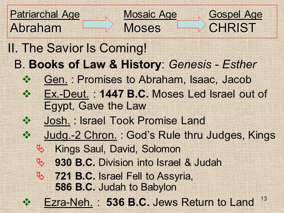 13 AbrahamMosesCHRIST Patriarchal AgeMosaic AgeGospel Age AbrahamMosesCHRIST II.