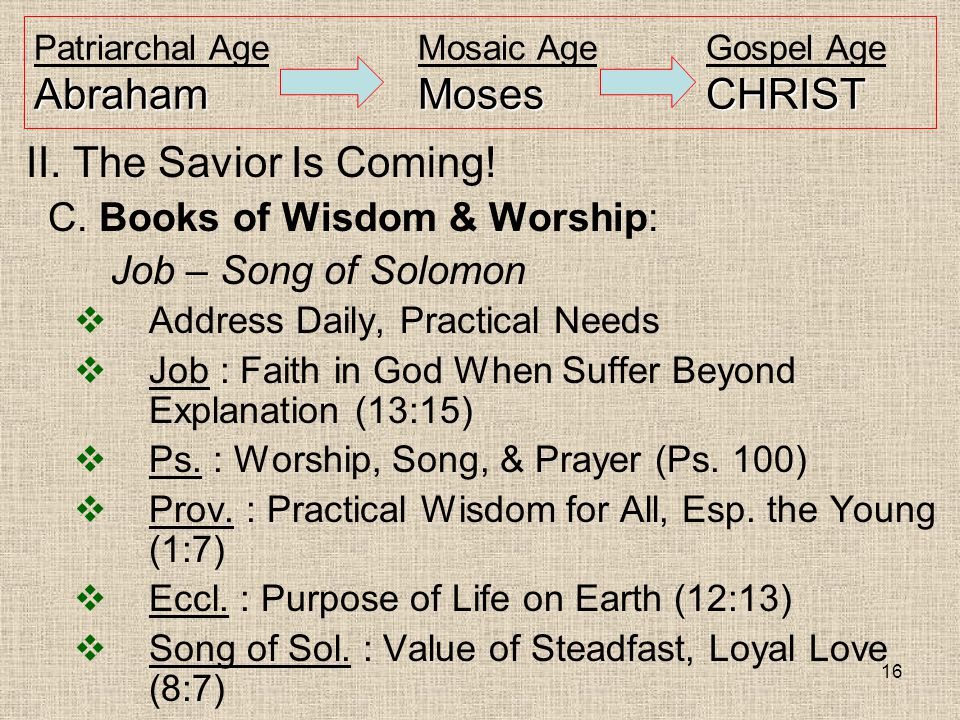 16 AbrahamMosesCHRIST Patriarchal AgeMosaic AgeGospel Age AbrahamMosesCHRIST II.