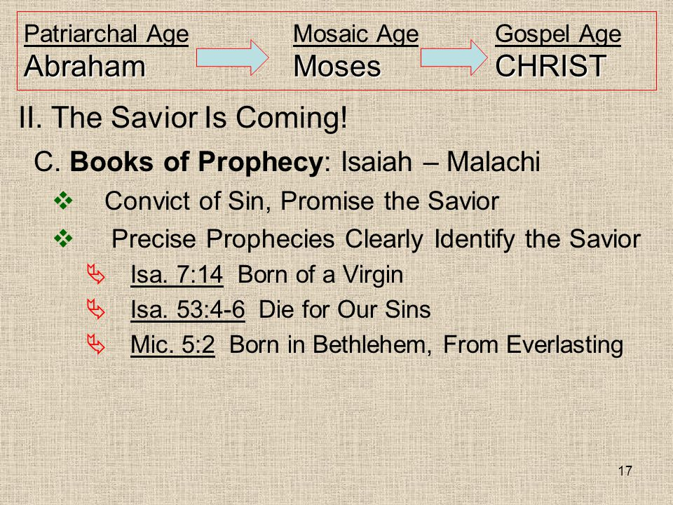 17 AbrahamMosesCHRIST Patriarchal AgeMosaic AgeGospel Age AbrahamMosesCHRIST II. The Savior Is Coming! C. Books of Prophecy: Isaiah – Malachi  Convic