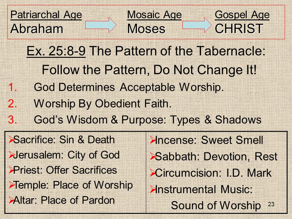 23 AbrahamMosesCHRIST Patriarchal AgeMosaic AgeGospel Age AbrahamMosesCHRIST Ex. 25:8-9 The Pattern of the Tabernacle: Follow the Pattern, Do Not Chan