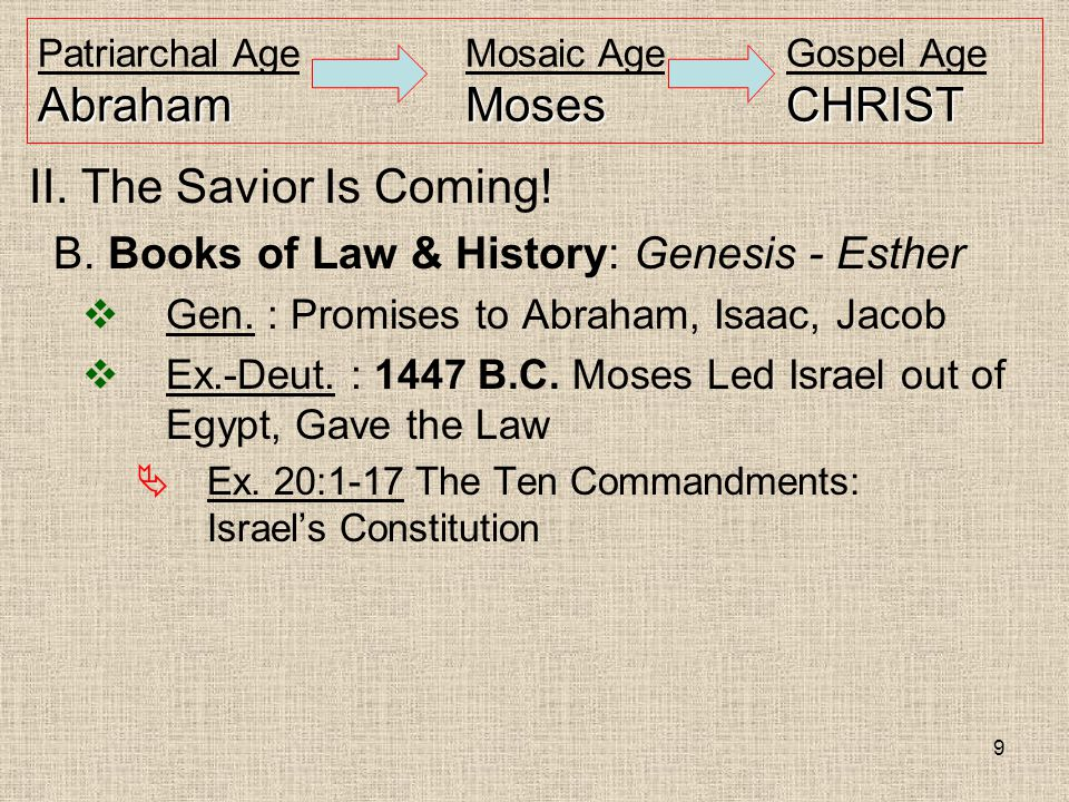 9 AbrahamMosesCHRIST Patriarchal AgeMosaic AgeGospel Age AbrahamMosesCHRIST II. The Savior Is Coming! B. Books of Law & History: Genesis - Esther  Ge