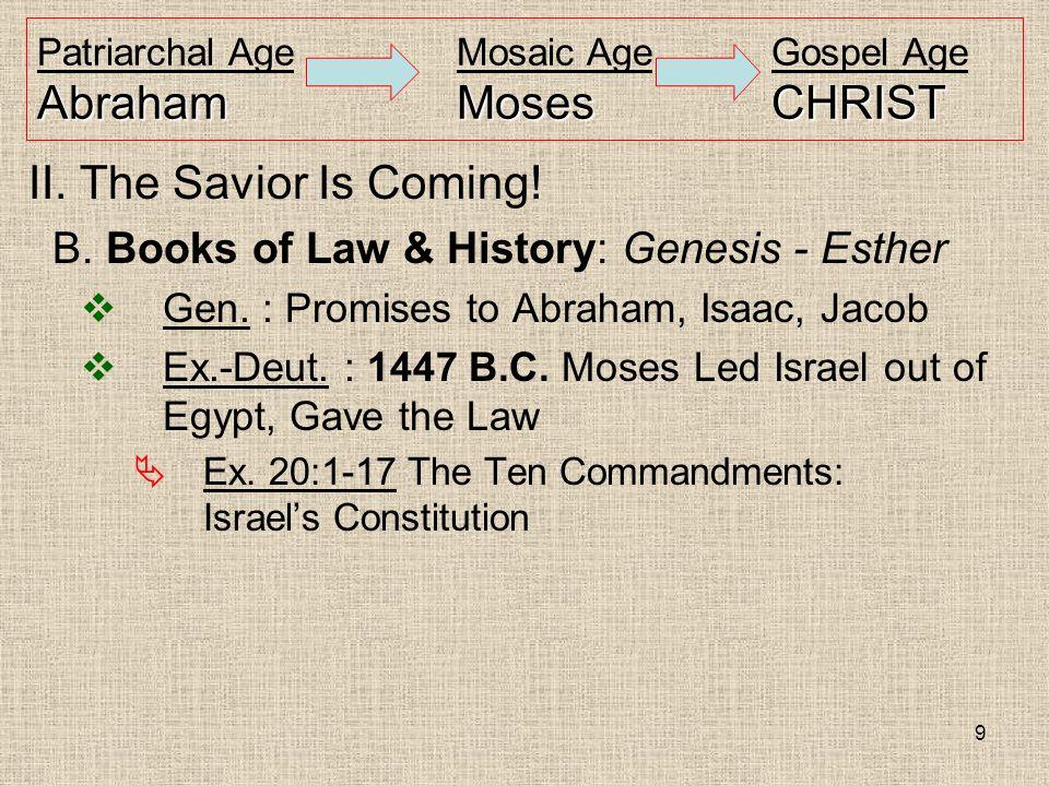 10 AbrahamMosesCHRIST Patriarchal AgeMosaic AgeGospel Age AbrahamMosesCHRIST Ex.