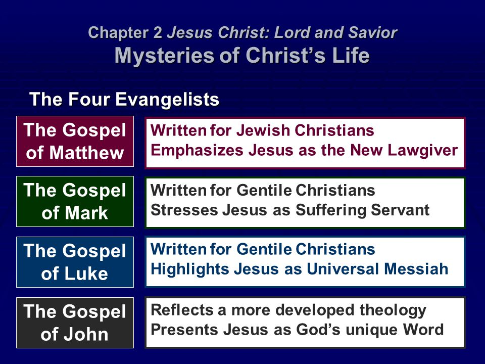 Chapter 2 Jesus Christ: Lord and Savior Mysteries of Christ's Life The Four Evangelists The Gospel of Matthew The Gospel of Mark The Gospel of John Th