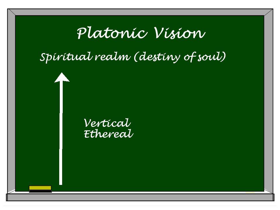 Platonic Vision
