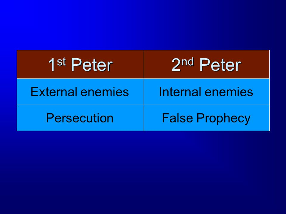 1 st Peter External enemies 2 nd Peter Internal enemies PersecutionFalse Prophecy