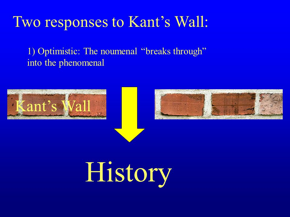Two responses to Kant's Wall: 1) Optimistic: The noumenal breaks through into the phenomenal History Kant's Wall