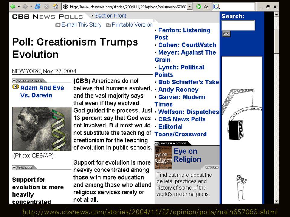 http://www.cbsnews.com/stories/2004/11/22/opinion/polls/main657083.shtml