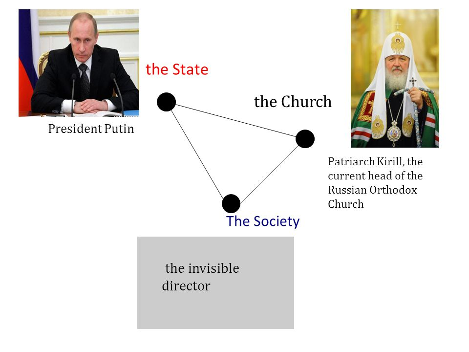 The Society Patriarch Kirill, the current head of the Russian Orthodox Church President Putin the invisible director the Church the State