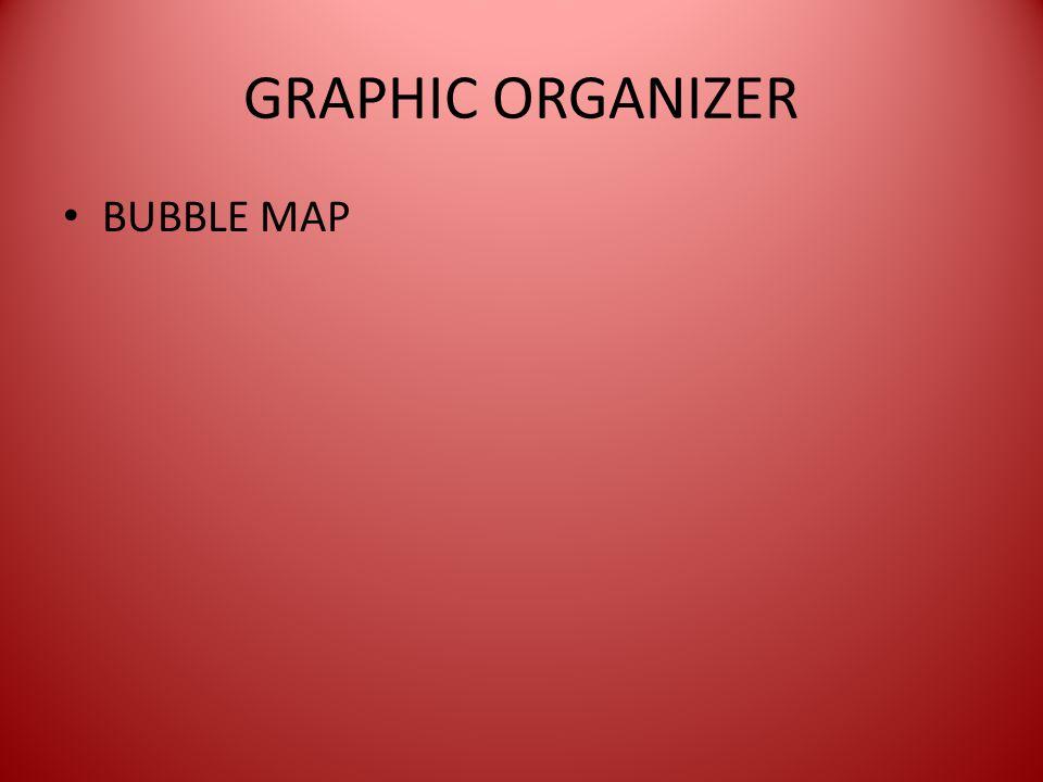 GRAPHIC ORGANIZER BUBBLE MAP