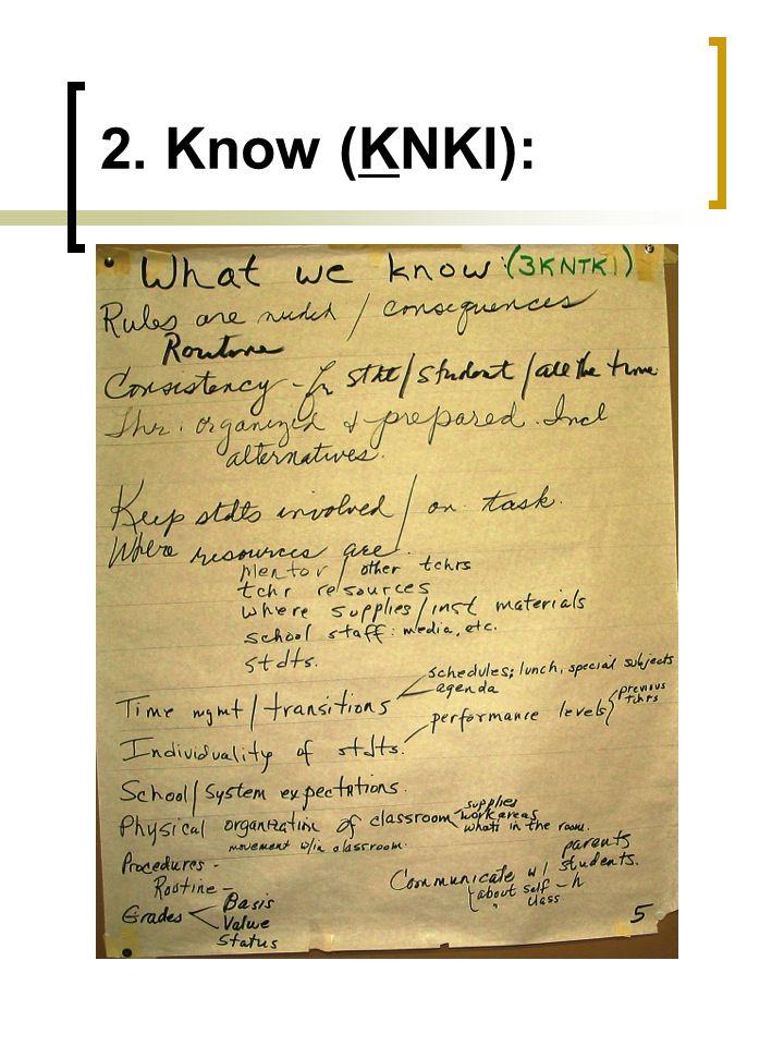 2. Know (KNKI):