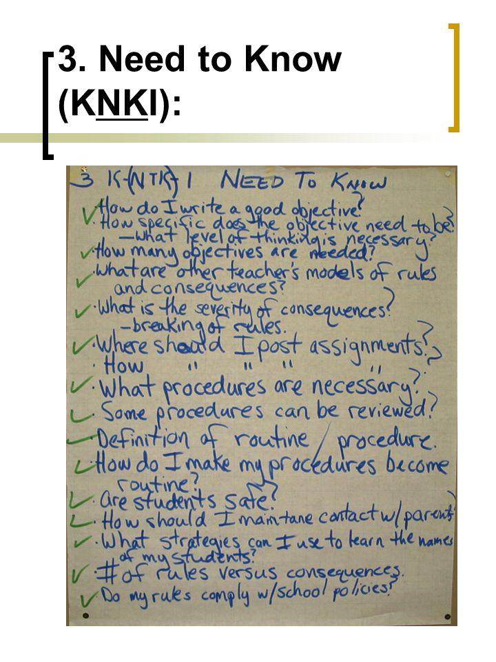 3. Need to Know (KNKI):