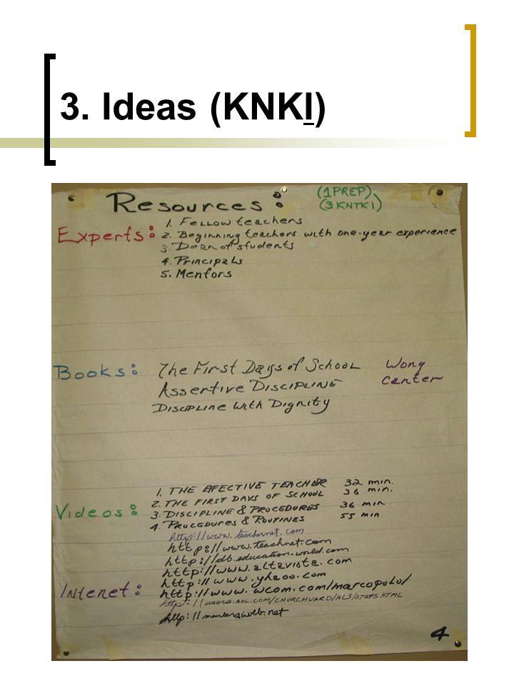 3. Ideas (KNKI)