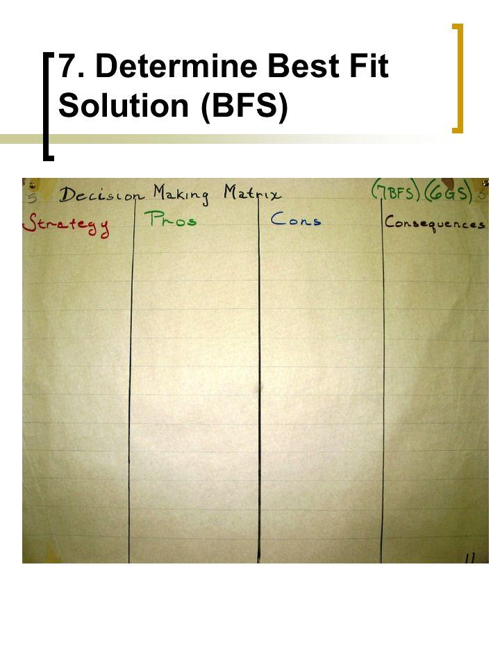 7. Determine Best Fit Solution (BFS)