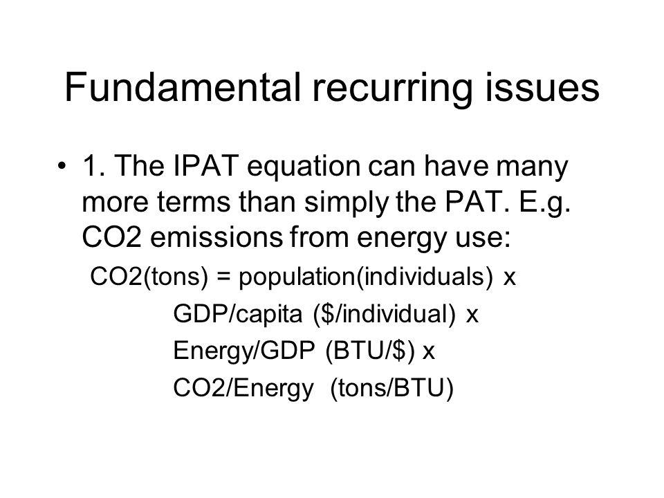 Environmental Kuznets Curve Per capita income (PPP$) Sulfur Dioxide  g/m 3 DEVELOPMENT