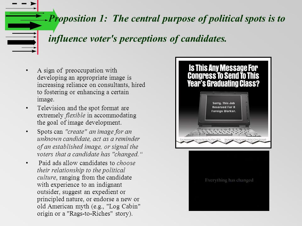 Proposition 1: The central purpose of political spots is to influence voter's perceptions of candidates. A sign of preoccupation with developing an ap