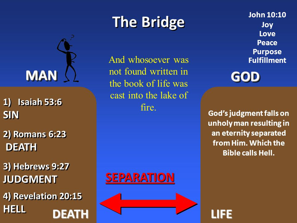 GODGOD MANMAN SEPARATION The Bridge DEATHLIFE 4) Revelation 20:15 HELL 4) Revelation 20:15 HELL God's judgment falls on unholy man resulting in an eternity separated from Him.