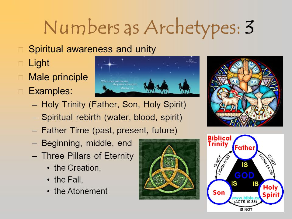 Analysis X What do the archetypes in these images communicate?