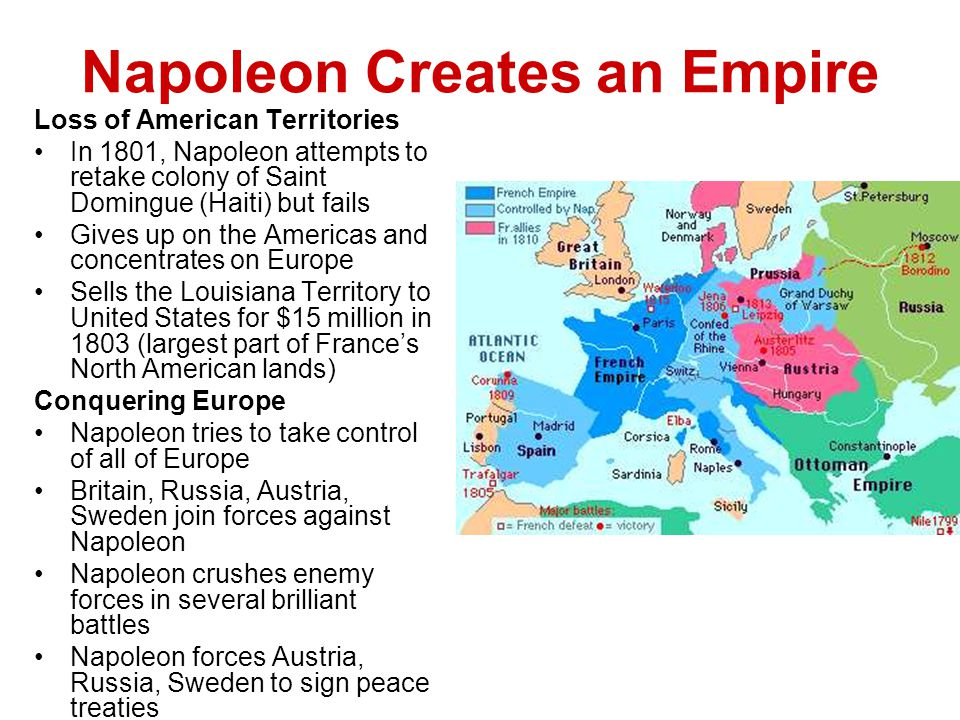 Napoleon Creates an Empire Loss of American Territories In 1801, Napoleon attempts to retake colony of Saint Domingue (Haiti) but fails Gives up on the Americas and concentrates on Europe Sells the Louisiana Territory to United States for $15 million in 1803 (largest part of France's North American lands) Conquering Europe Napoleon tries to take control of all of Europe Britain, Russia, Austria, Sweden join forces against Napoleon Napoleon crushes enemy forces in several brilliant battles Napoleon forces Austria, Russia, Sweden to sign peace treaties