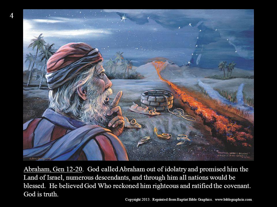 Abraham, Gen 12-20.