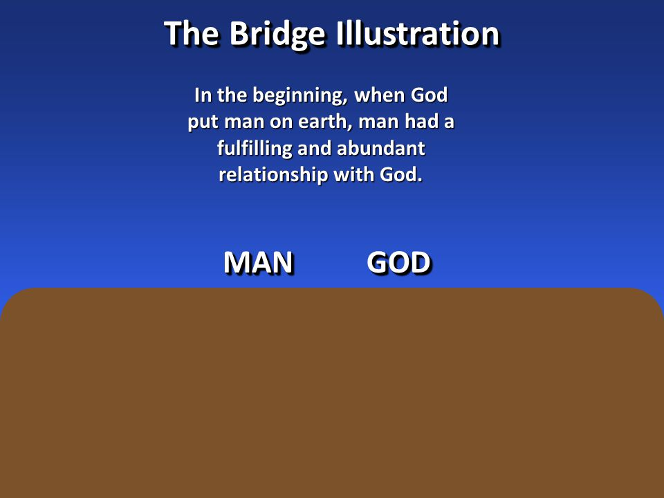 GODGOD MANMAN The Bridge Illustration DEATHLIFE 4) Revelation 20:15 HELL 4) Revelation 20:15 HELL 2) Romans 6:23 DEATH 2) Romans 6:23 DEATH 3) Hebrews 9:27 JUDGMENT 3) Hebrews 9:27 JUDGMENT 1)Isaiah 53:6 SIN 1)Isaiah 53:6 SIN John 10:10 Joy Love Peace Purpose Fulfillment Ephesians 2:8,9 GRACE 5) Romans 5:8 God's Remedy 5) Romans 5:8 God's Remedy But God demonstrates His own love for us in this: While we were still sinners, Christ died for us.