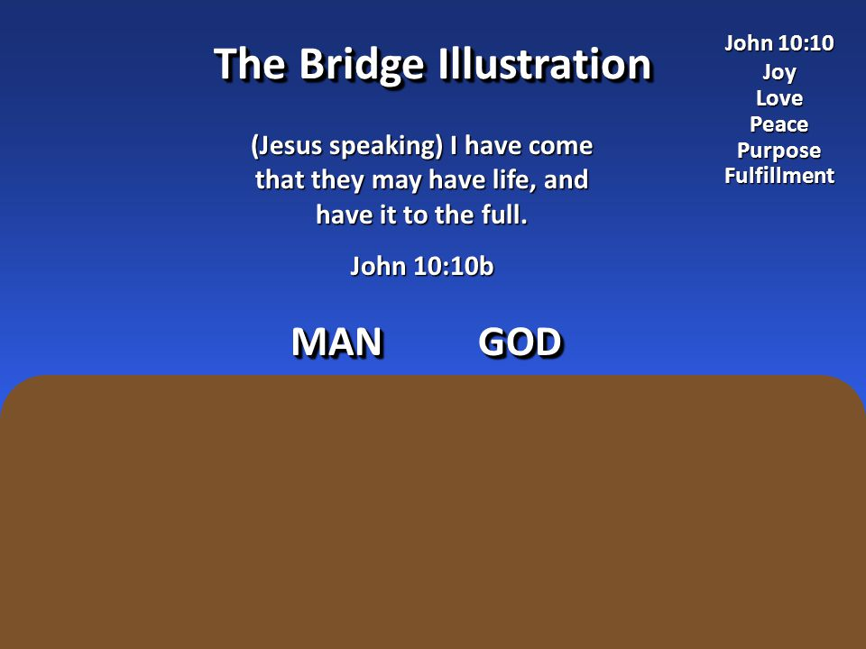 SEPARATION The Bridge Illustration But God did not create man to be like a robot who would automatically love and have fellowship with Him.