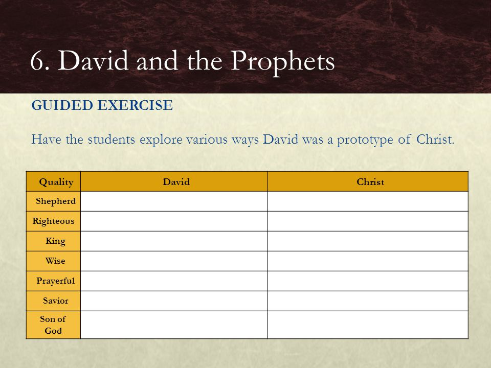 GUIDED EXERCISE Have the students explore various ways David was a prototype of Christ.