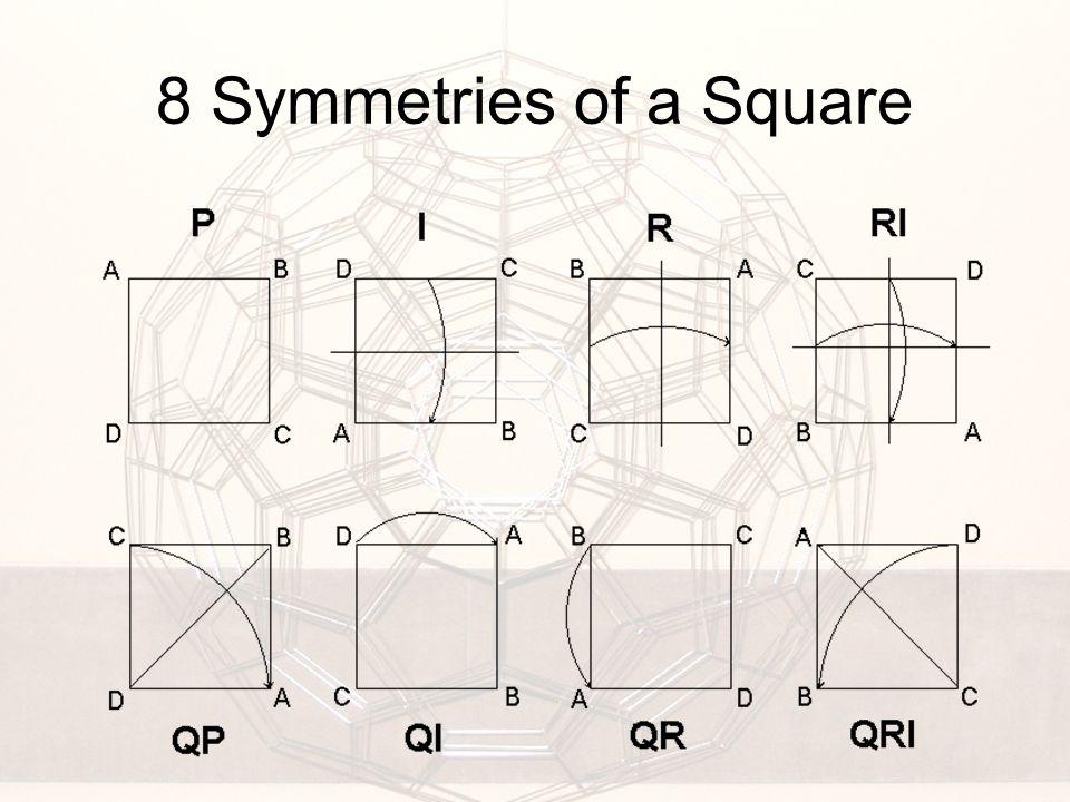 8 Symmetries of a Square