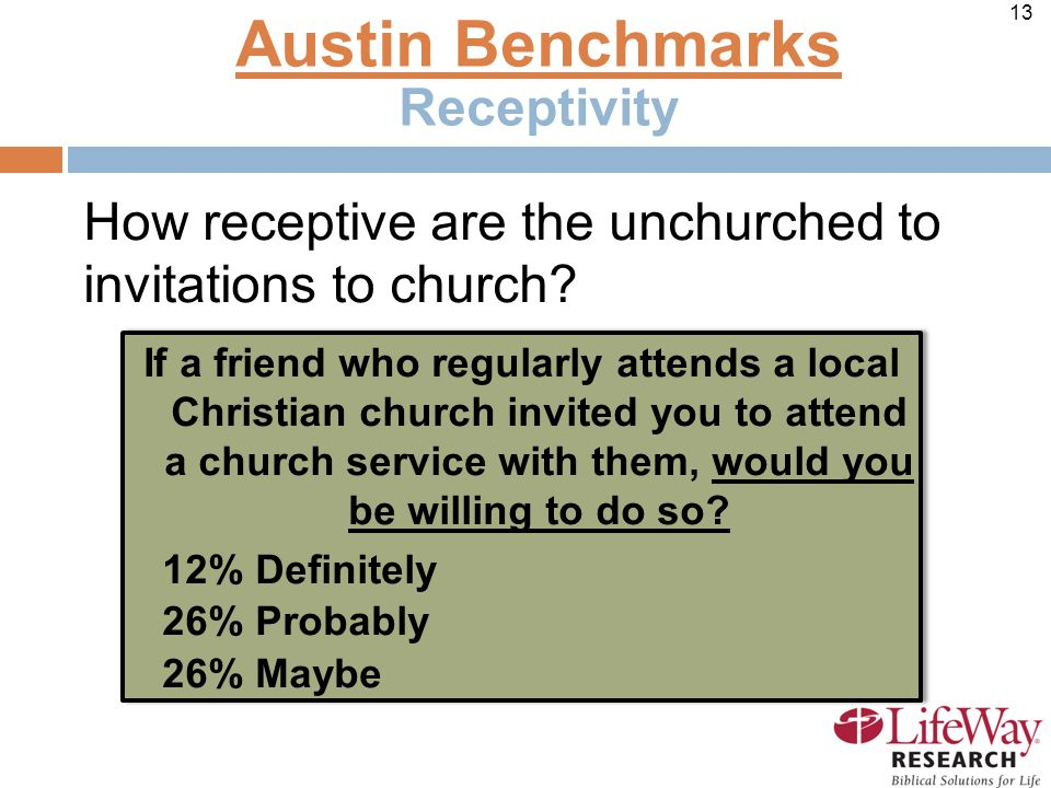 13 If a friend who regularly attends a local Christian church invited you to attend a church service with them, would you be willing to do so.