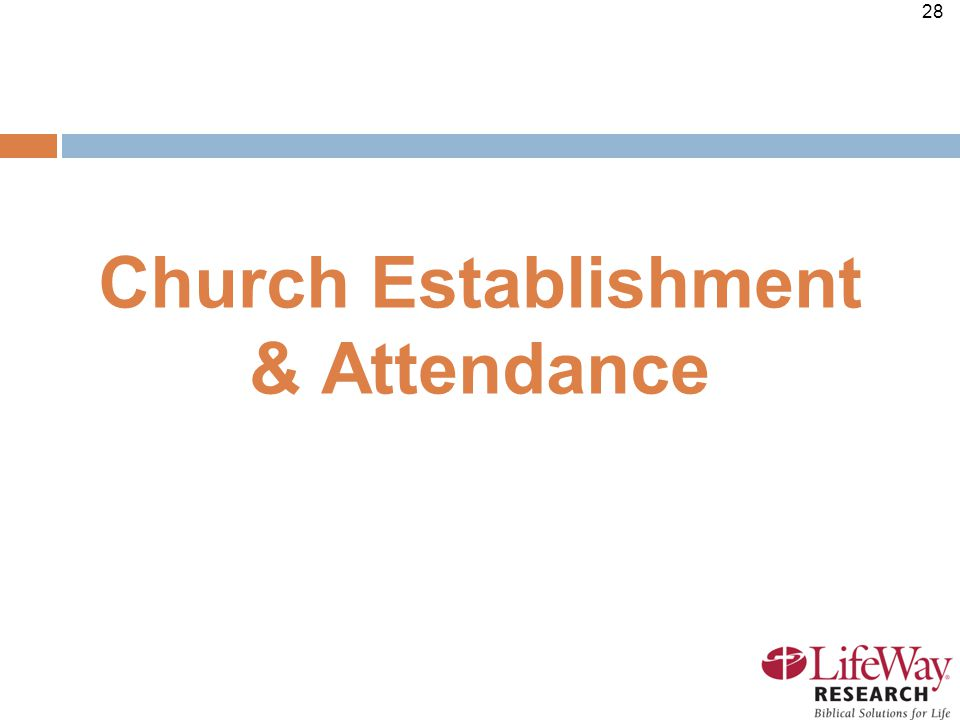 28 Church Establishment & Attendance