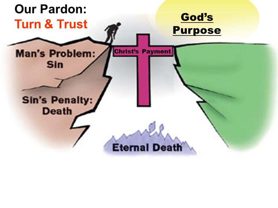 God's Purpose Christ's Payment Our Pardon: Turn & Trust
