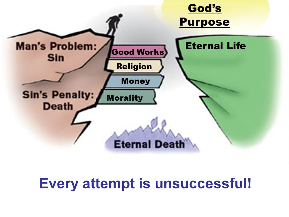 God's Purpose Good Works Religion Money Morality Every attempt is unsuccessful! Eternal Life
