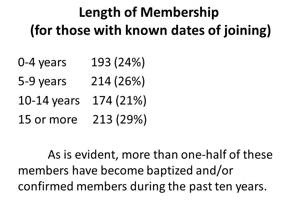 Length of Membership (for those with known dates of joining) 0-4 years 193 (24%) 5-9 years 214 (26%) 10-14 years 174 (21%) 15 or more 213 (29%) As is