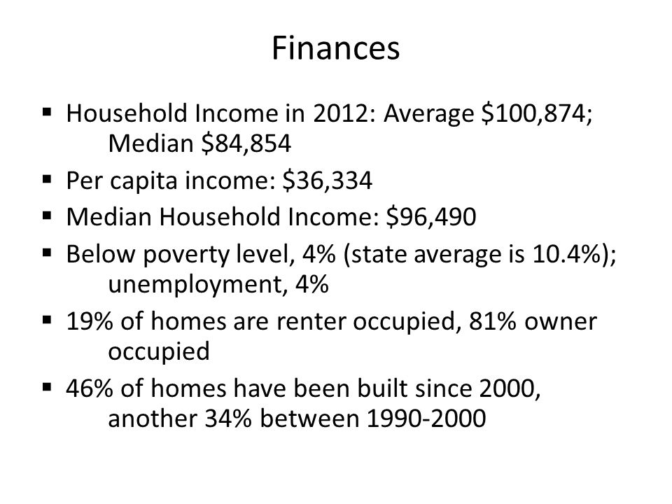 Finances  Household Income in 2012: Average $100,874; Median $84,854  Per capita income: $36,334  Median Household Income: $96,490  Below poverty level, 4% (state average is 10.4%); unemployment, 4%  19% of homes are renter occupied, 81% owner occupied  46% of homes have been built since 2000, another 34% between 1990-2000