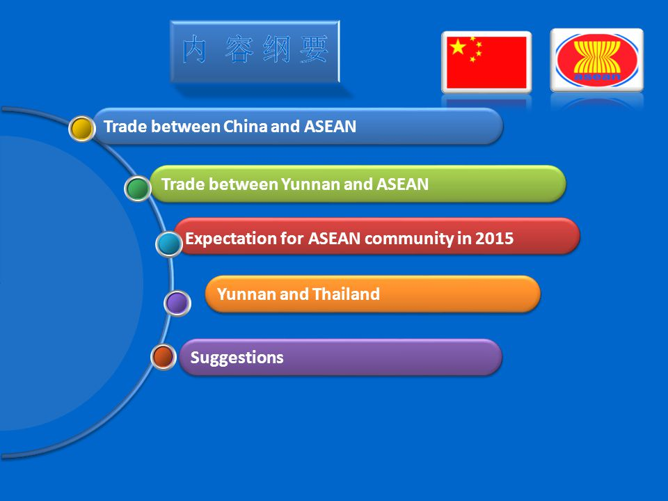 Content : About ACFTA; Latest News; Trade in Goods; Trade in Services; Investment; Economic Co- operation Initiatives; etc.