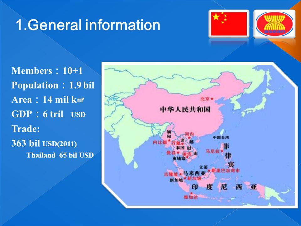 China foreign trade: 3642 bil USD 52% -Asia (32%-ASEAN; 18%-Thailand)
